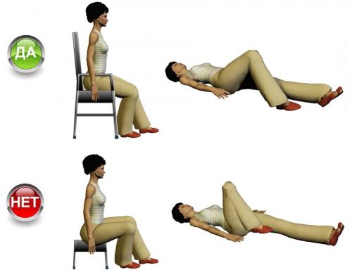 Правильное положение после операции на тазобедренный сустав
